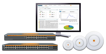 Xirrus Wireless Network Management Cloud Solutions